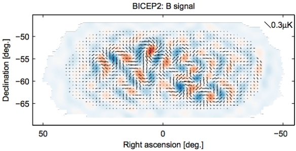 BICEP2 B-modes